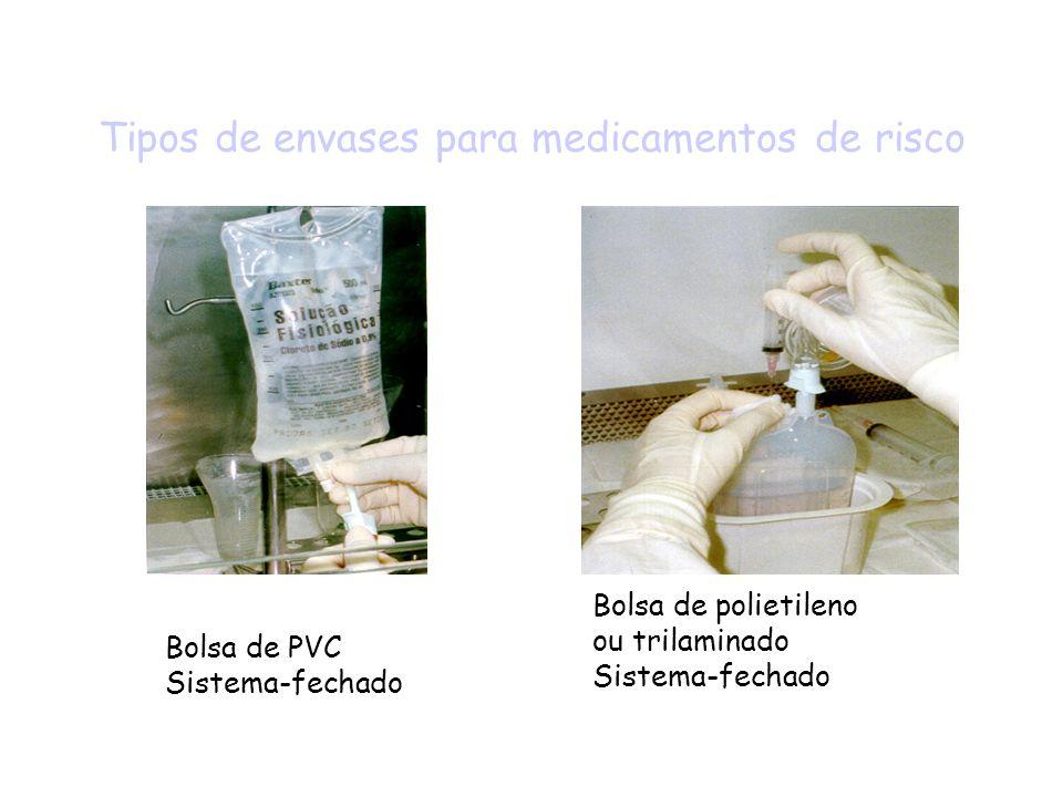 Tipos de envases para medicamentos de risco