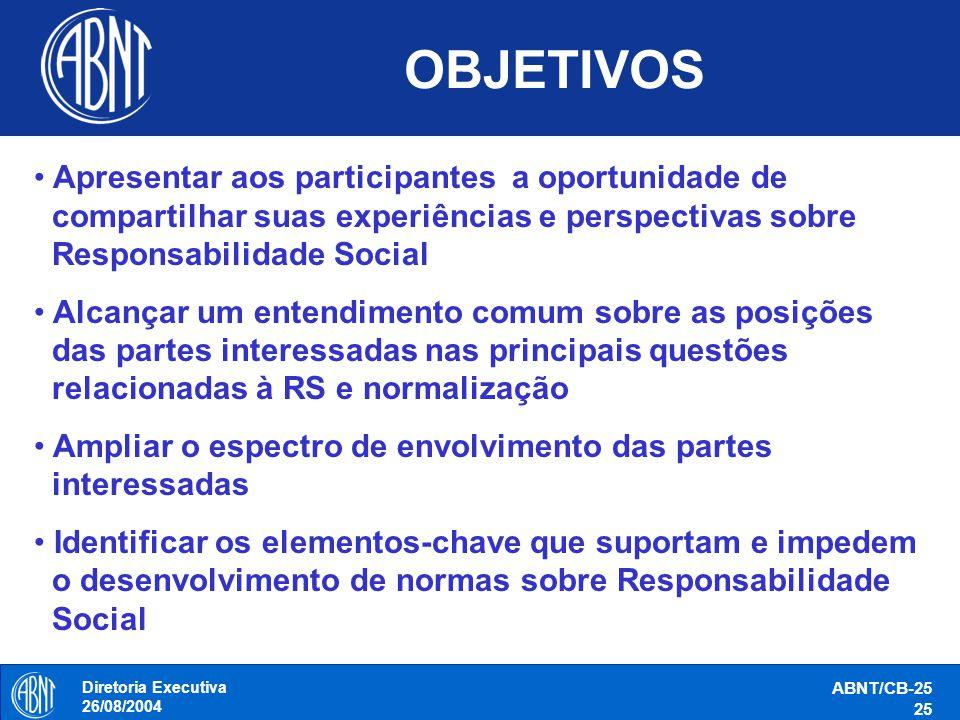 OBJETIVOS Apresentar aos participantes a oportunidade de compartilhar suas experiências e perspectivas sobre Responsabilidade Social.