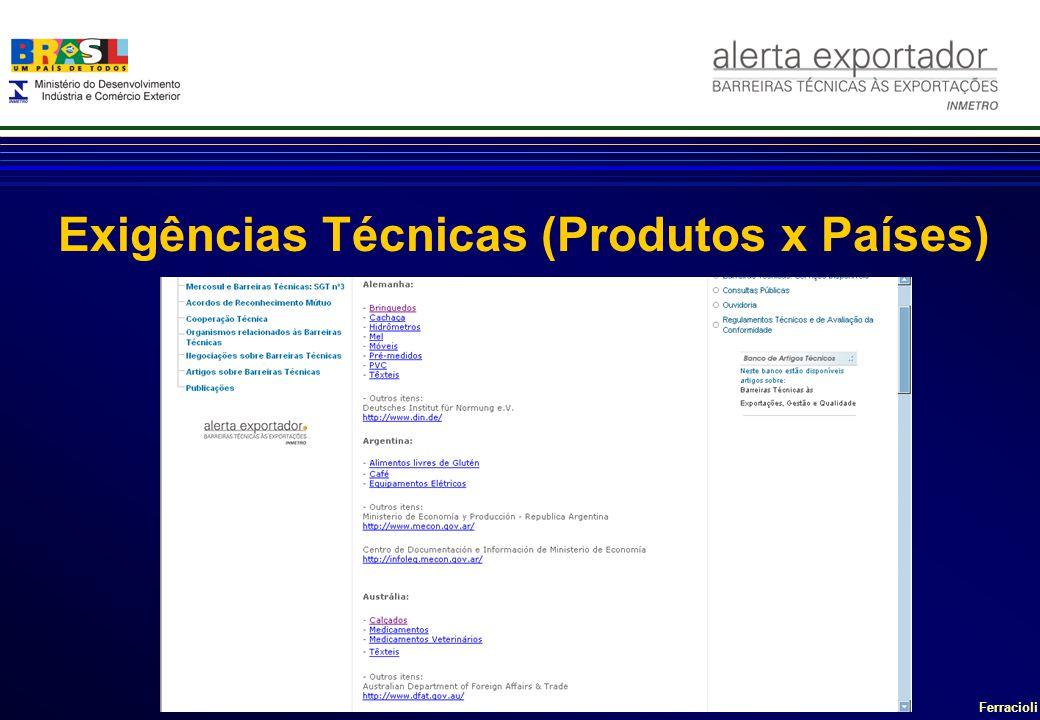 Exigências Técnicas (Produtos x Países)