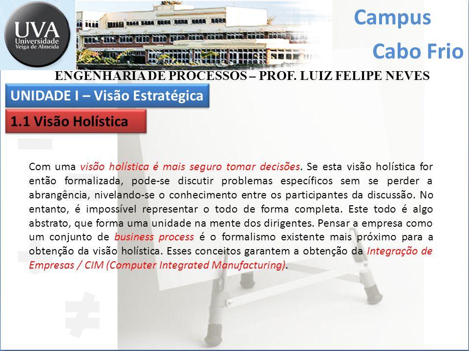 Campus UNIDADE I – Visão Estratégica 1.1 Visão Holística