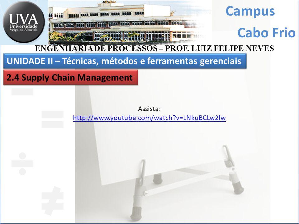 Campus UNIDADE II – Técnicas, métodos e ferramentas gerenciais