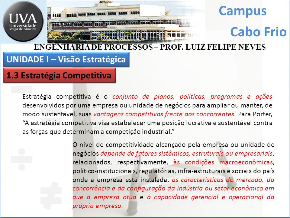 Campus UNIDADE I – Visão Estratégica 1.3 Estratégia Competitiva
