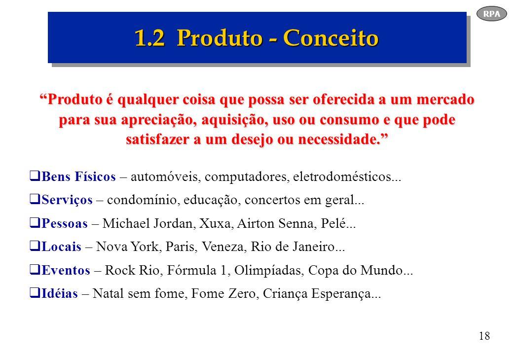 RPA 1.2 Produto - Conceito.