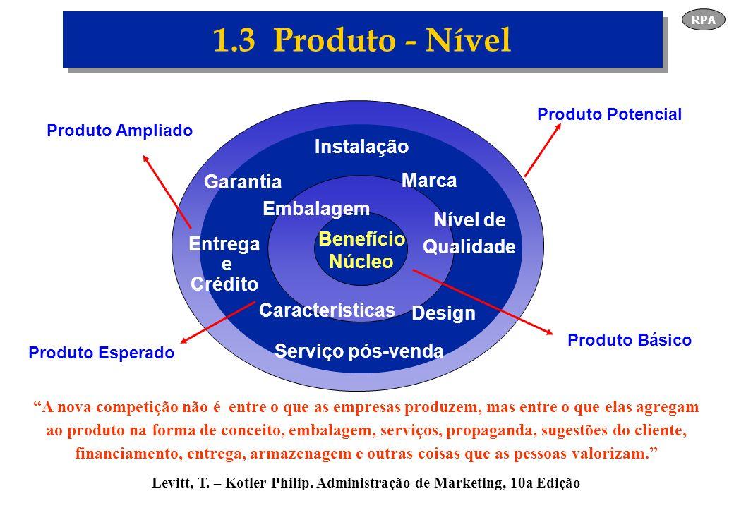Levitt, T. – Kotler Philip. Administração de Marketing, 10a Edição