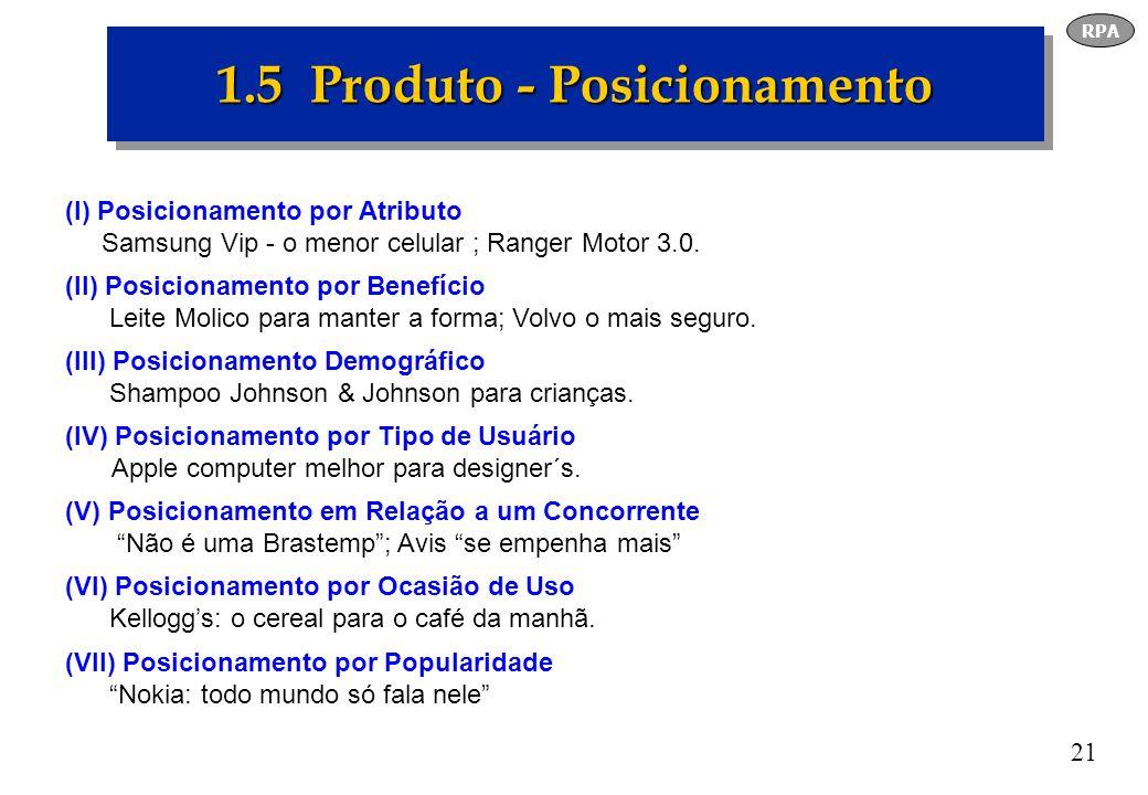 1.5 Produto - Posicionamento