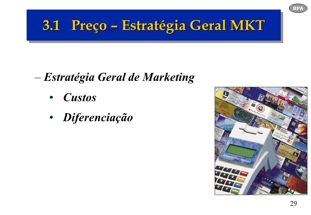 3.1 Preço – Estratégia Geral MKT