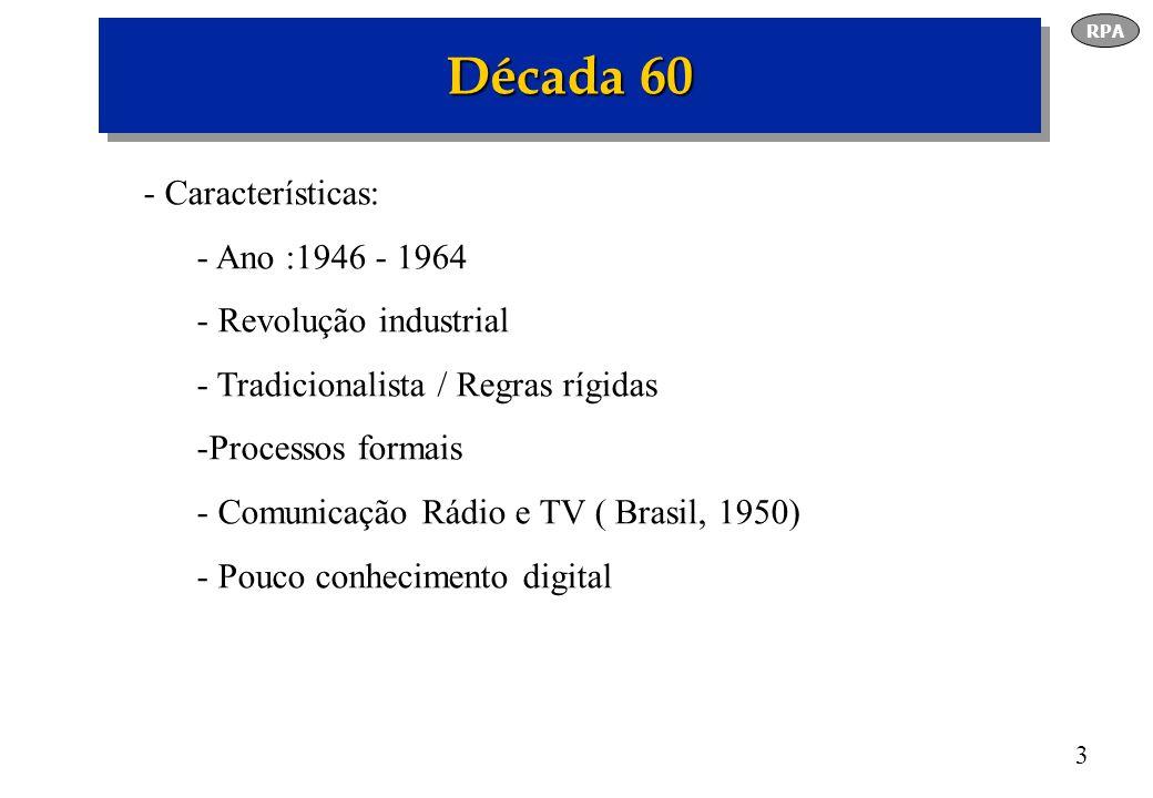 Década 60 Características: Ano :1946 - 1964 Revolução industrial