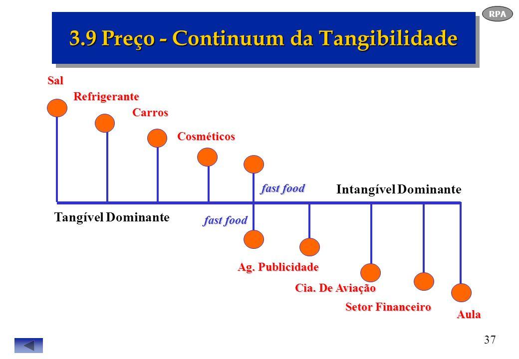 3.9 Preço - Continuum da Tangibilidade
