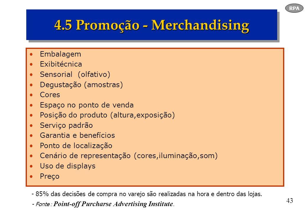 4.5 Promoção - Merchandising