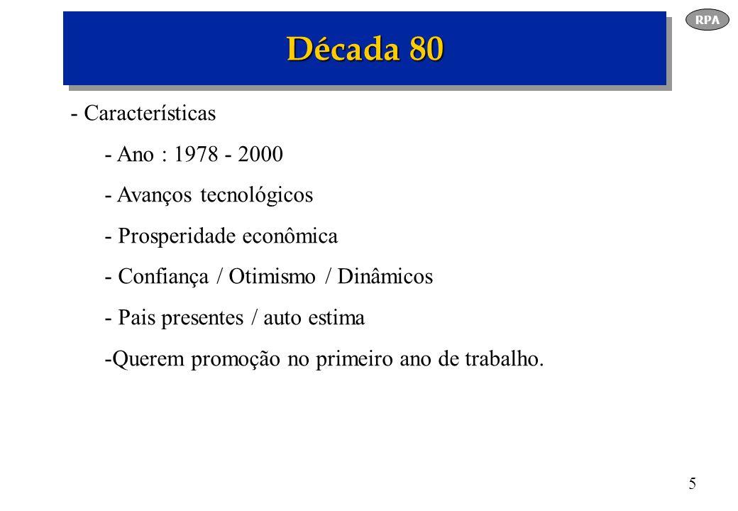 Década 80 Características Ano : 1978 - 2000 Avanços tecnológicos