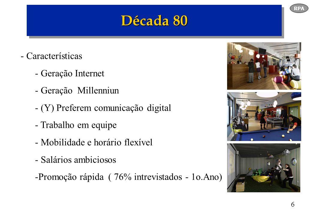 Década 80 Características Geração Internet Geração Millenniun