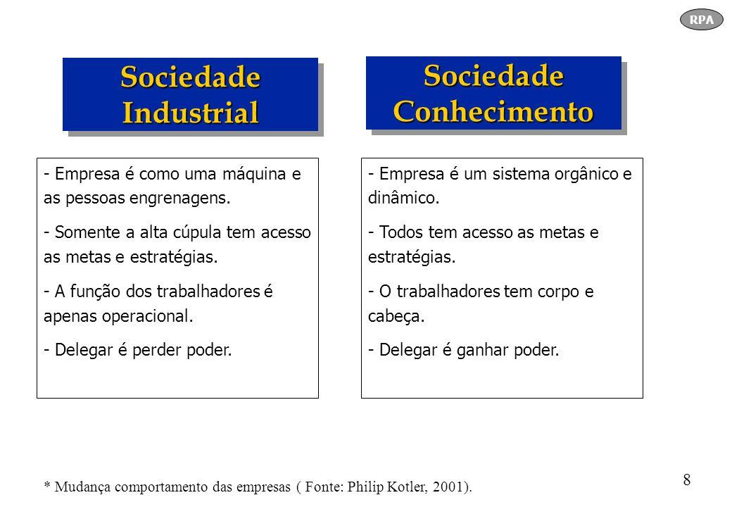 Sociedade Conhecimento