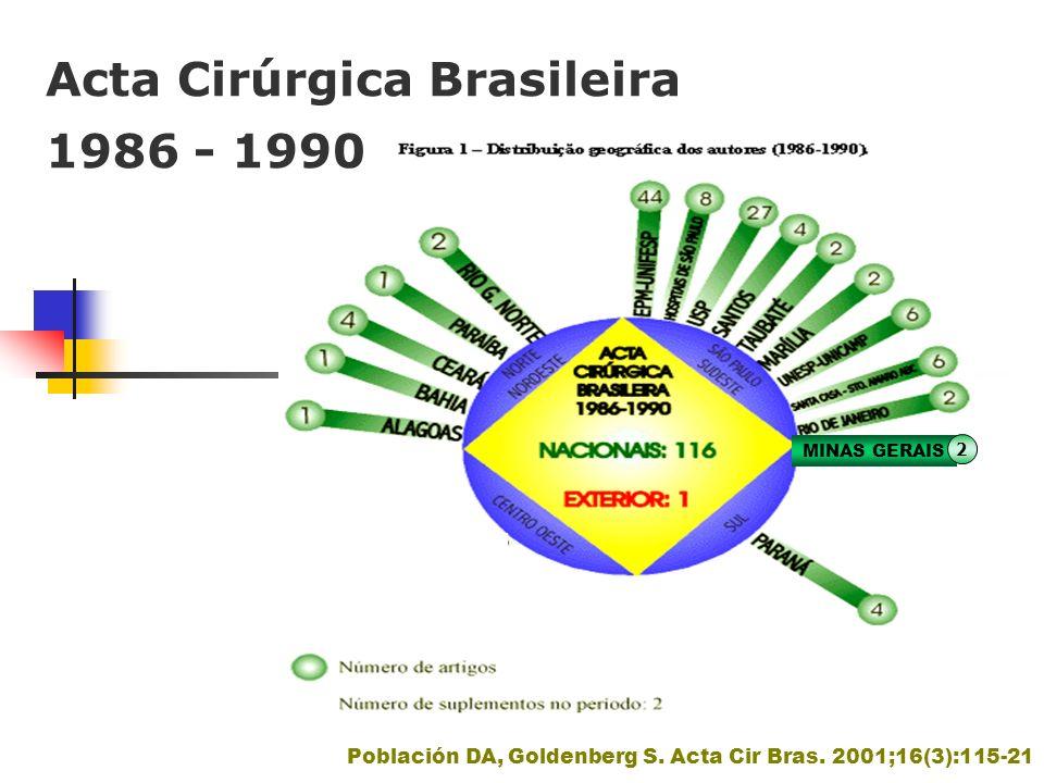 Acta Cirúrgica Brasileira 1986 - 1990