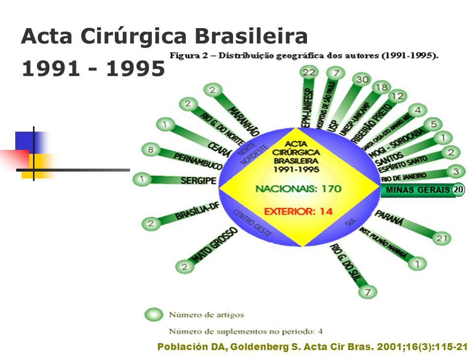 Acta Cirúrgica Brasileira 1991 - 1995