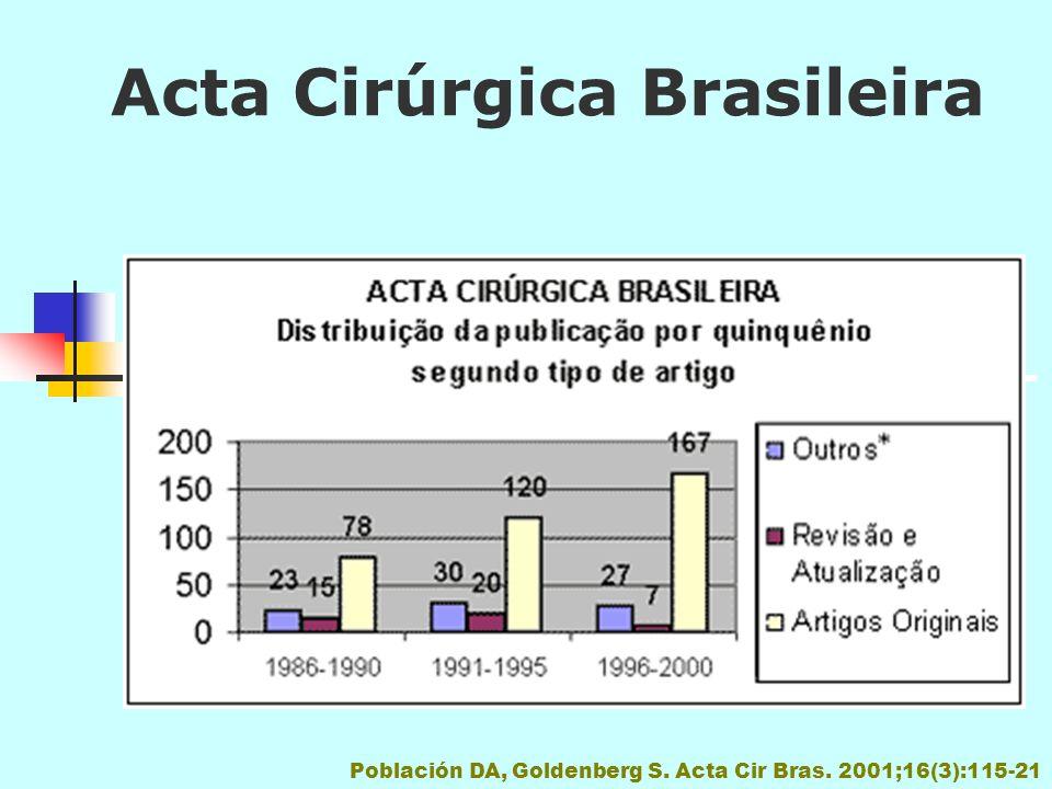 Acta Cirúrgica Brasileira