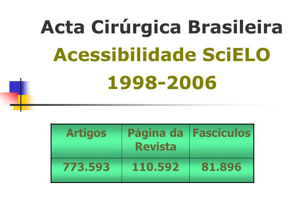 Acta Cirúrgica Brasileira Acessibilidade SciELO 1998-2006