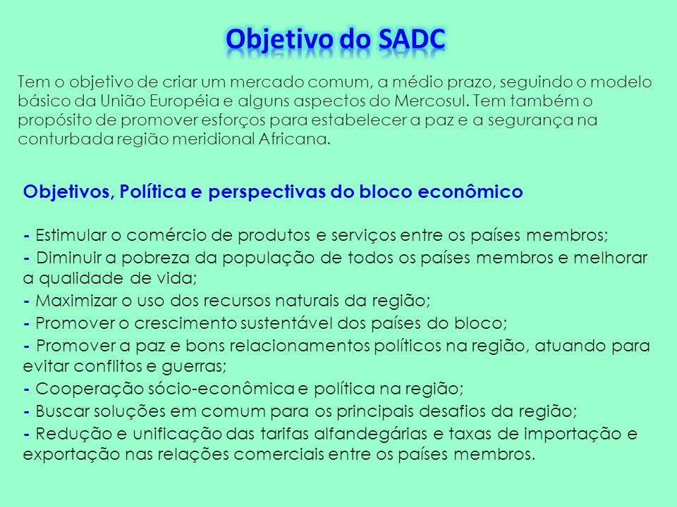 Objetivo do SADC Objetivos, Política e perspectivas do bloco econômico