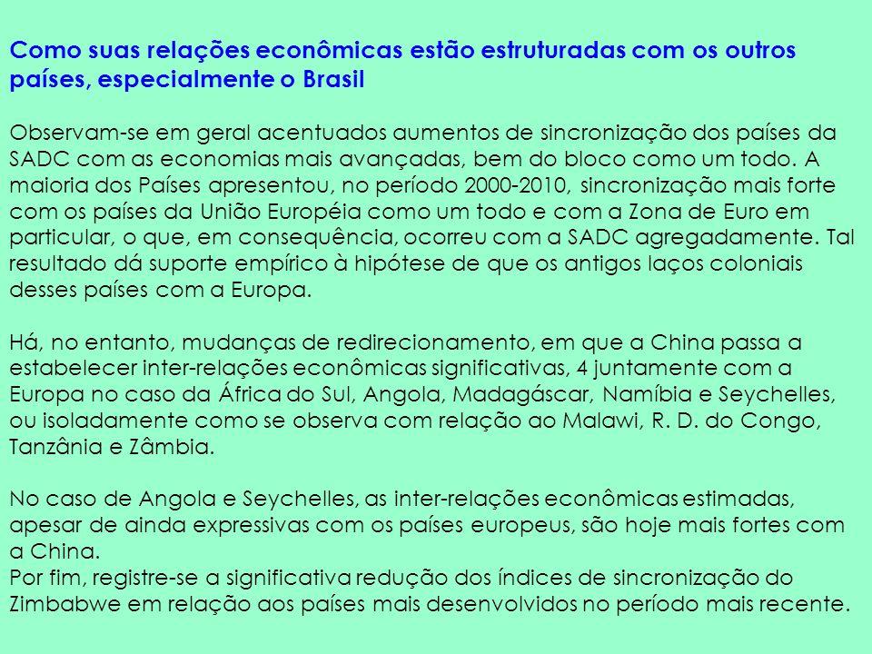 Como suas relações econômicas estão estruturadas com os outros países, especialmente o Brasil