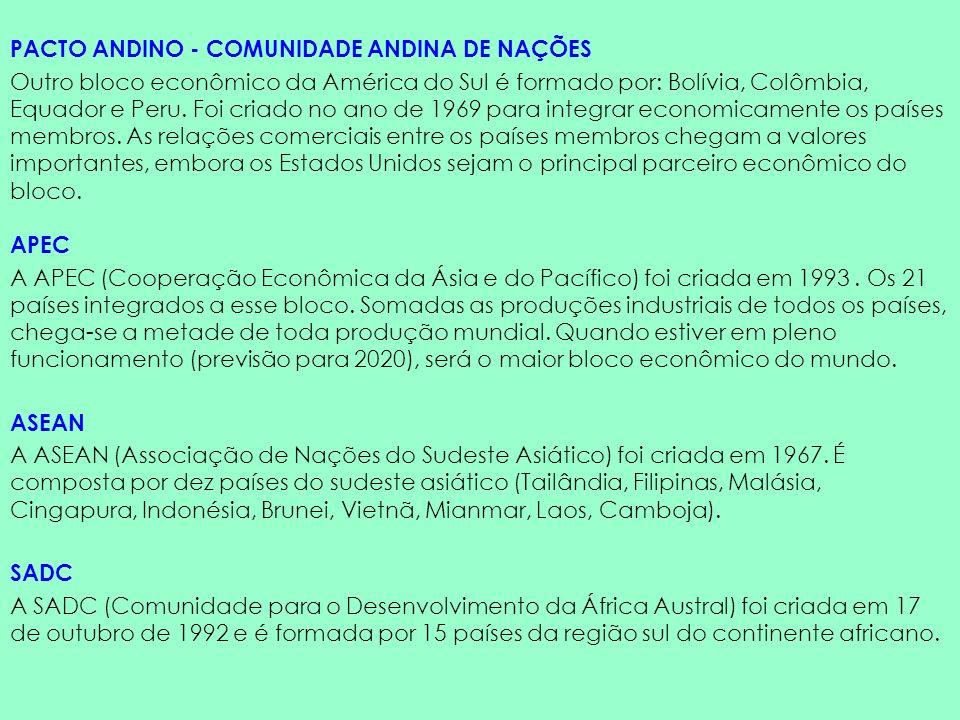 PACTO ANDINO - COMUNIDADE ANDINA DE NAÇÕES