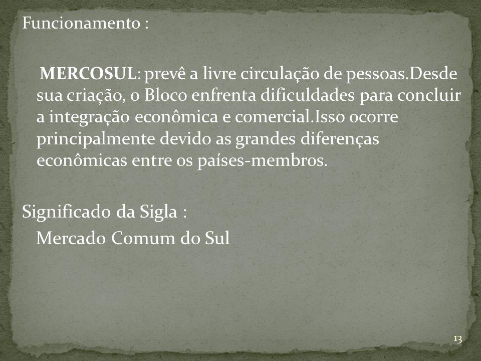 Significado da Sigla : Mercado Comum do Sul Funcionamento :