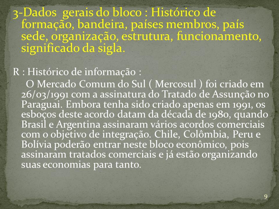 3-Dados gerais do bloco : Histórico de formação, bandeira, países membros, país sede, organização, estrutura, funcionamento, significado da sigla.