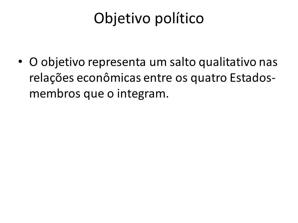 Objetivo político O objetivo representa um salto qualitativo nas relações econômicas entre os quatro Estados-membros que o integram.