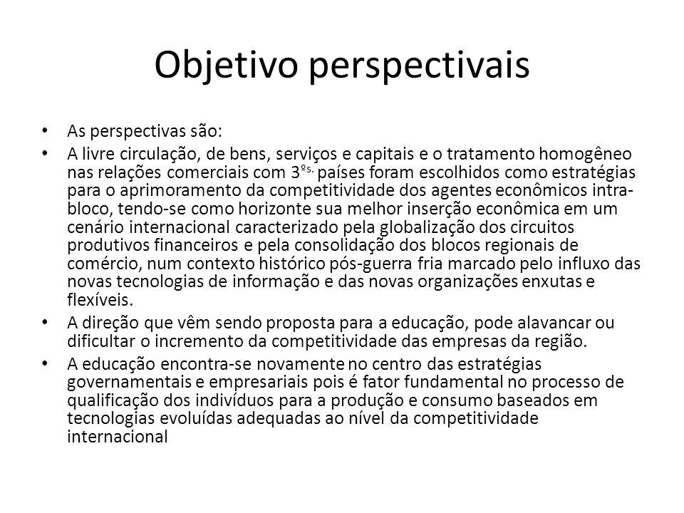 Objetivo perspectivais