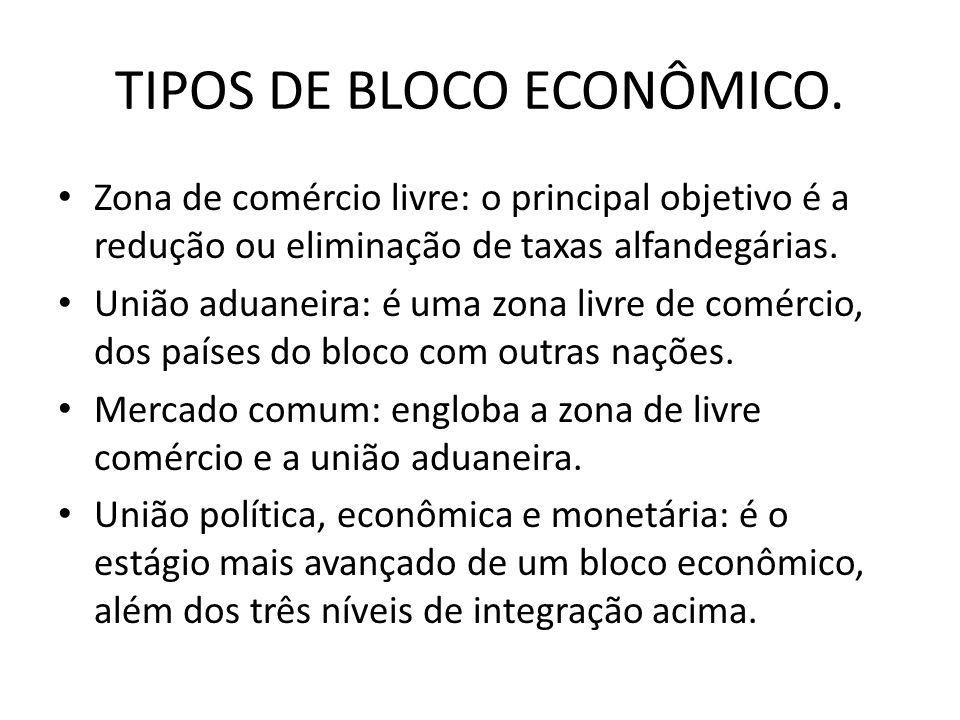 TIPOS DE BLOCO ECONÔMICO.