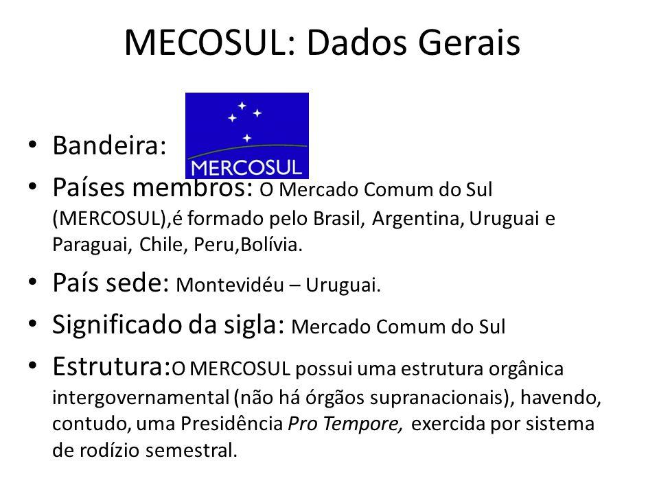 MECOSUL: Dados Gerais Bandeira: