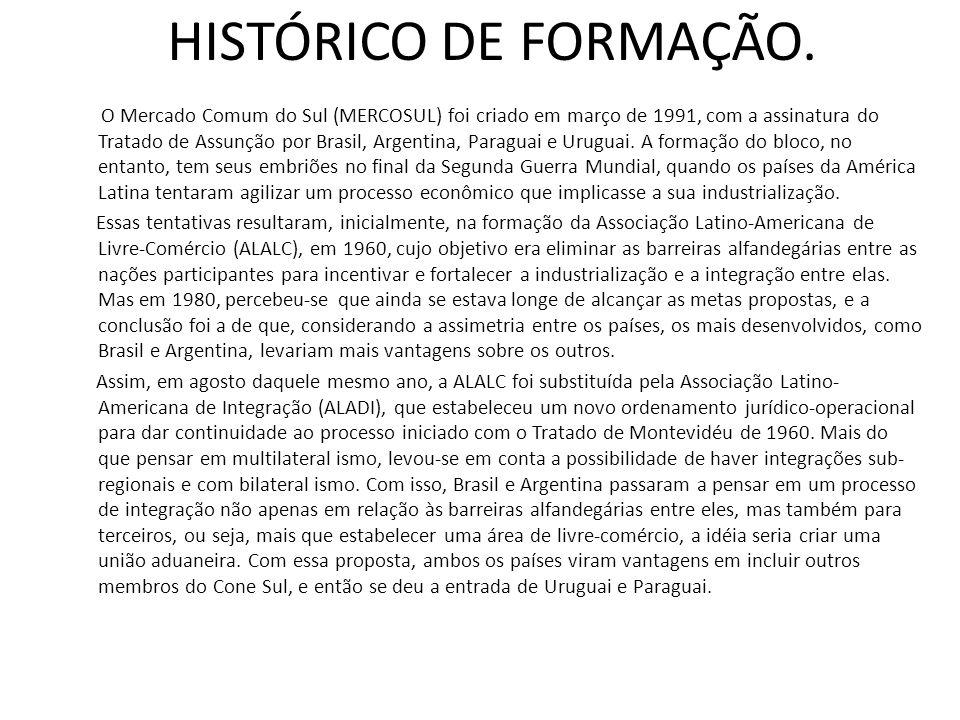HISTÓRICO DE FORMAÇÃO.