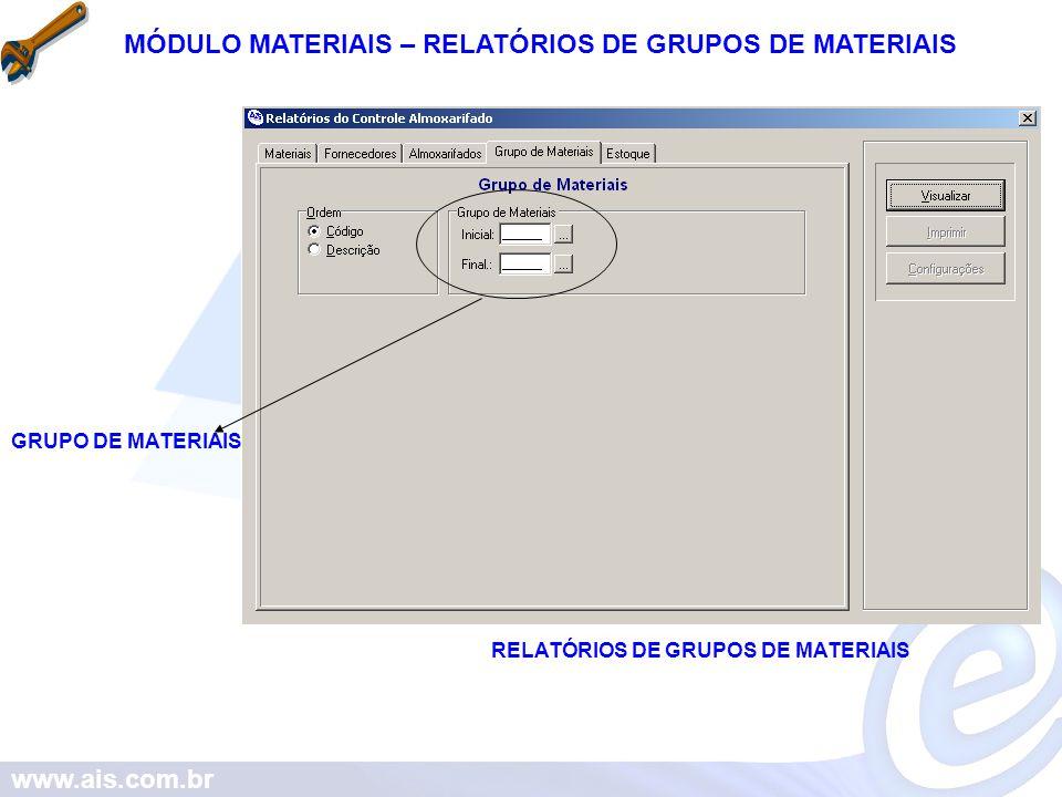 MÓDULO MATERIAIS – RELATÓRIOS DE GRUPOS DE MATERIAIS