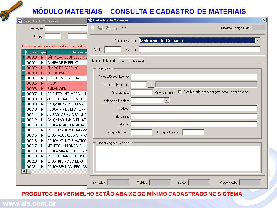 MÓDULO MATERIAIS – CONSULTA E CADASTRO DE MATERIAIS