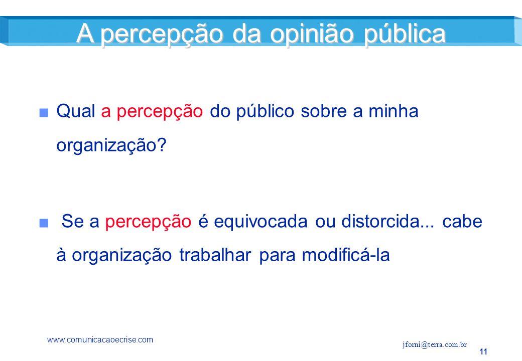 A percepção da opinião pública