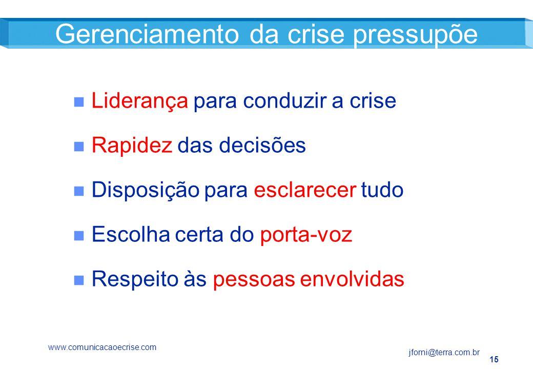 Gerenciamento da crise pressupõe