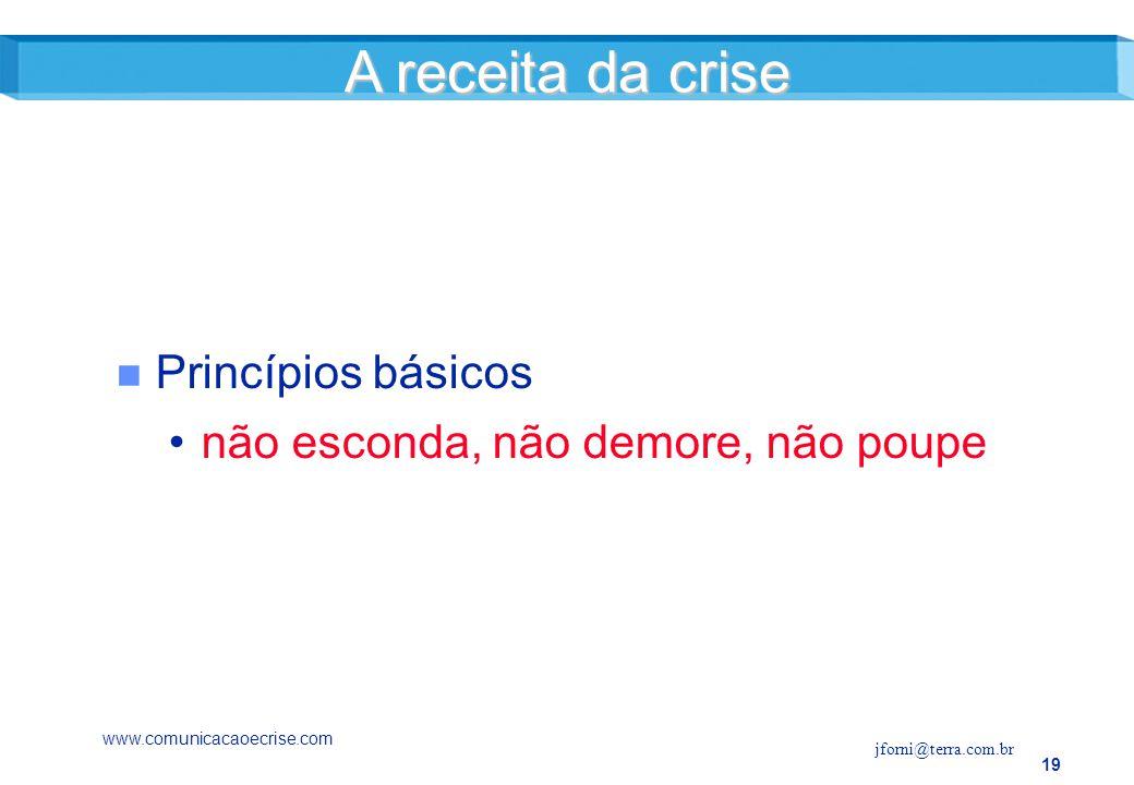 A receita da crise Princípios básicos