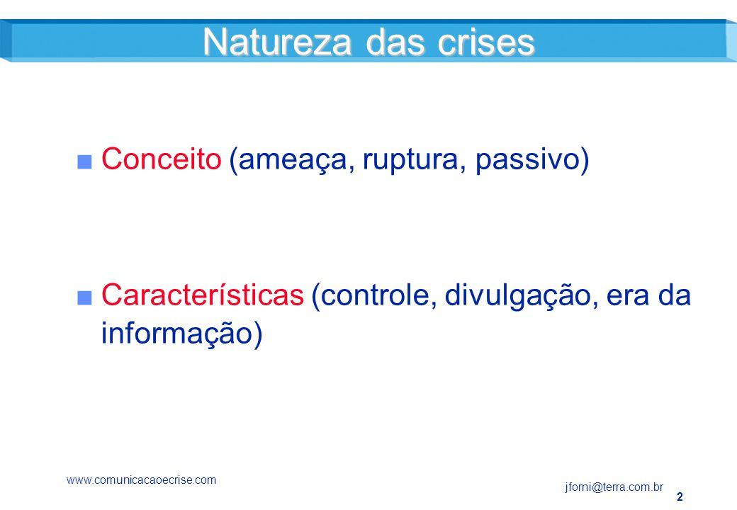 Natureza das crises Conceito (ameaça, ruptura, passivo)