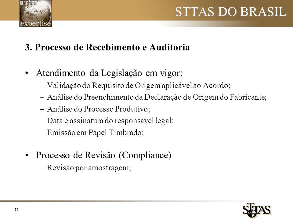 STTAS DO BRASIL 3. Processo de Recebimento e Auditoria