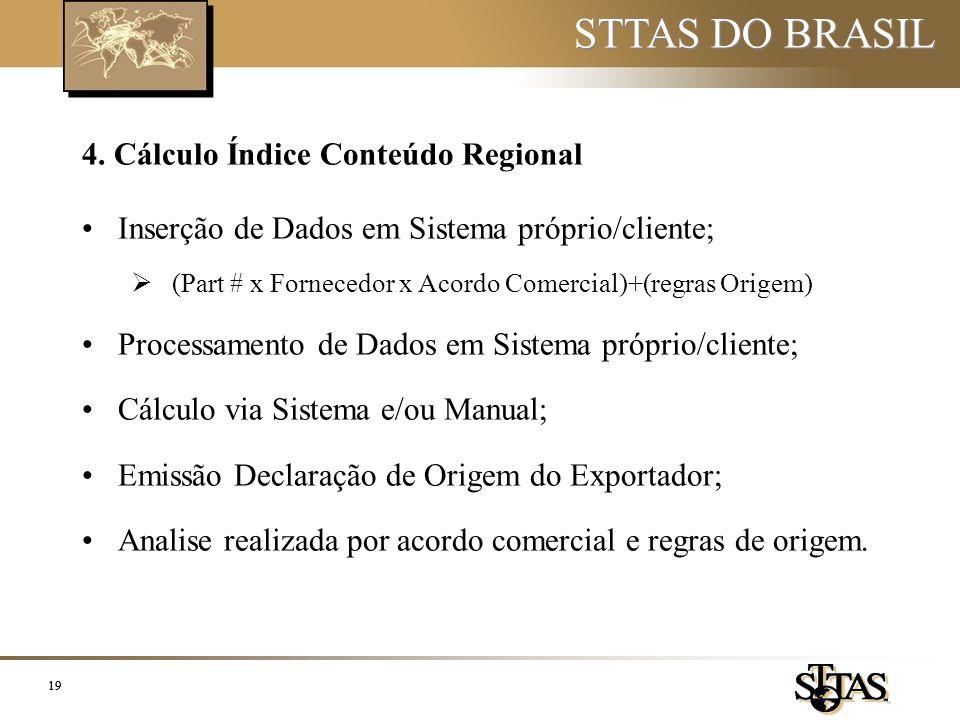STTAS DO BRASIL 4. Cálculo Índice Conteúdo Regional