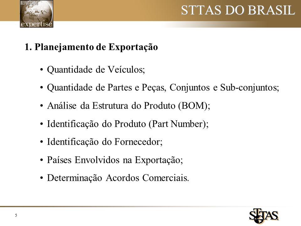 STTAS DO BRASIL 1. Planejamento de Exportação Quantidade de Veículos;