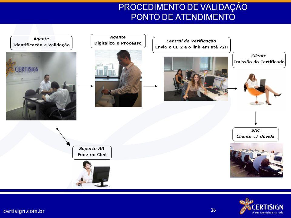 PROCEDIMENTO DE VALIDAÇÃO PONTO DE ATENDIMENTO