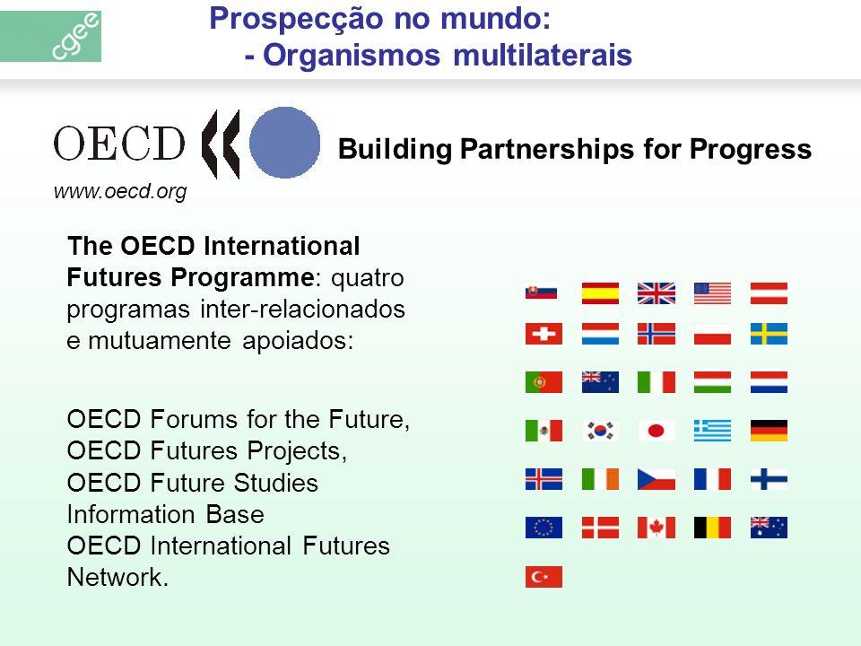 Prospecção no mundo: - Organismos multilaterais