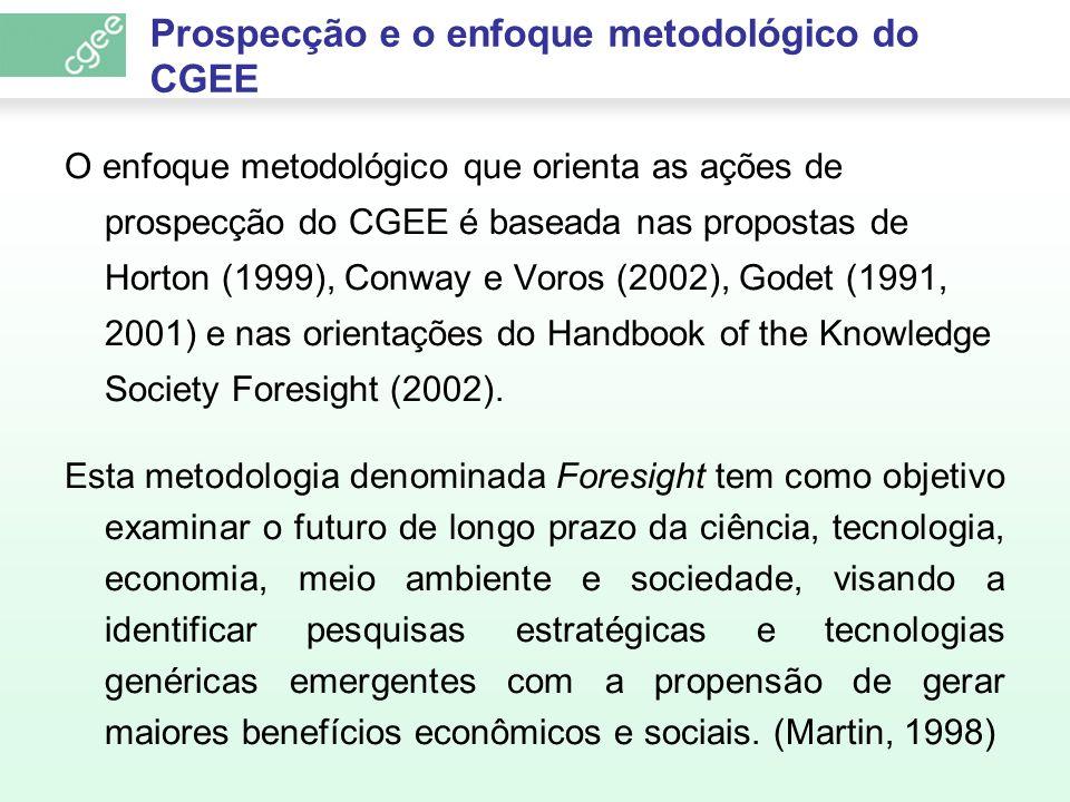 Prospecção e o enfoque metodológico do CGEE