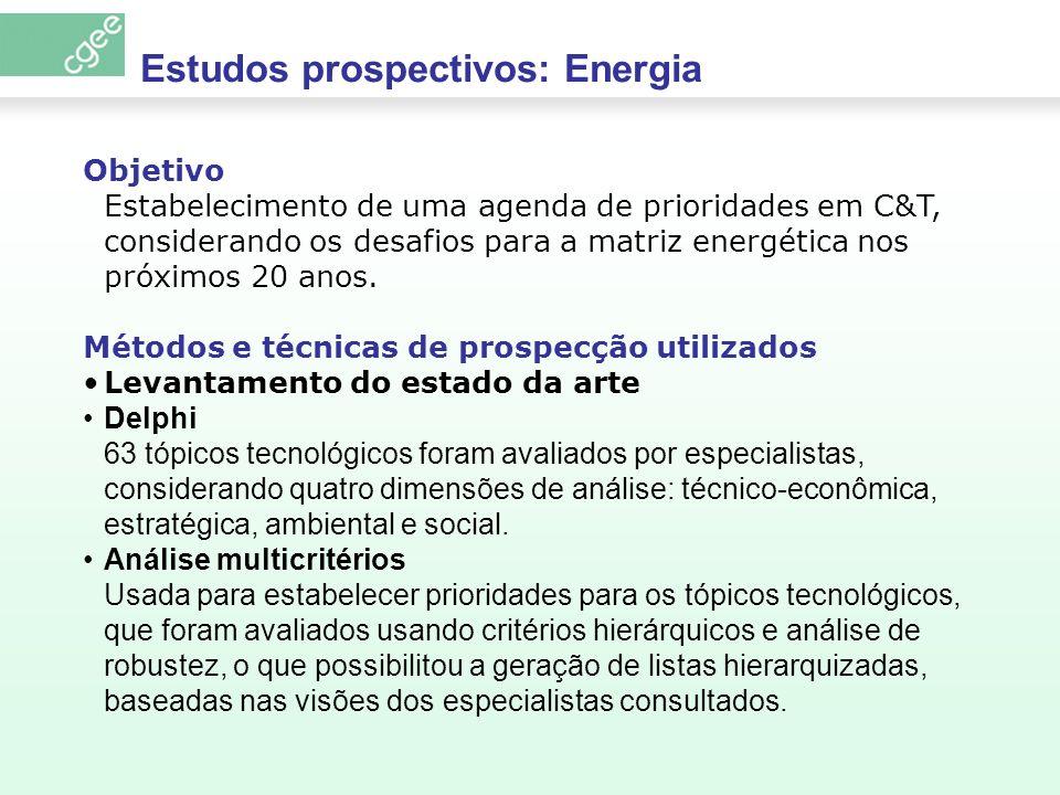 Estudos prospectivos: Energia