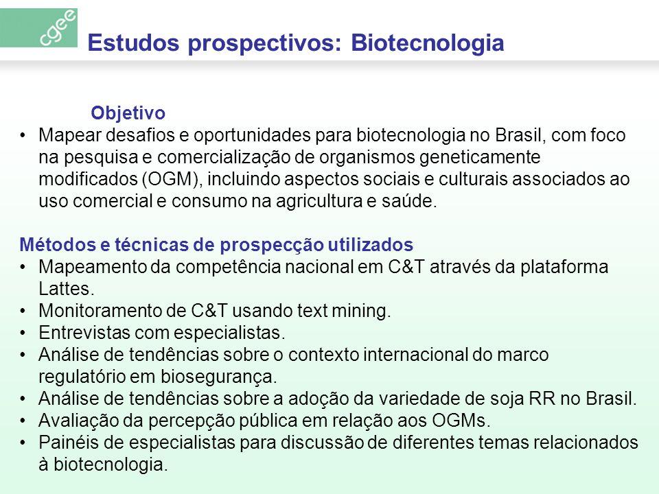 Estudos prospectivos: Biotecnologia