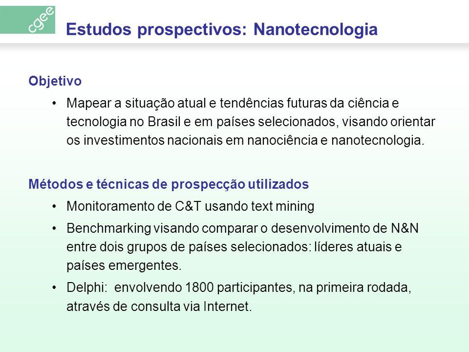 Estudos prospectivos: Nanotecnologia