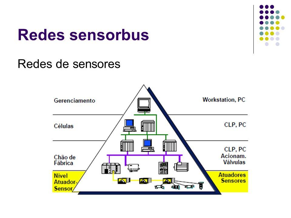 Redes sensorbus Redes de sensores