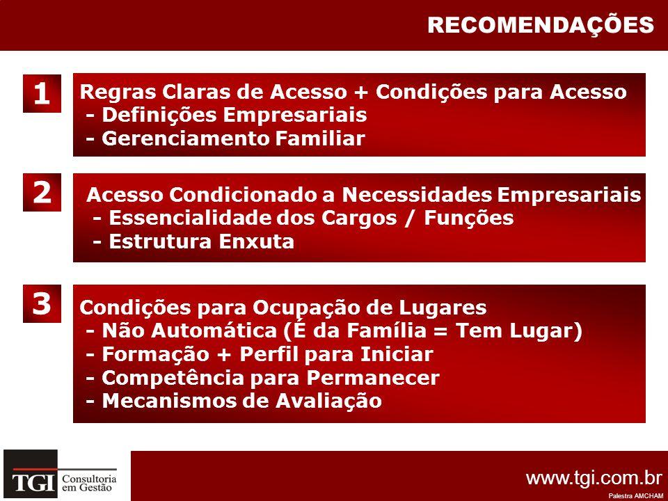 1 2 3 RECOMENDAÇÕES Regras Claras de Acesso + Condições para Acesso