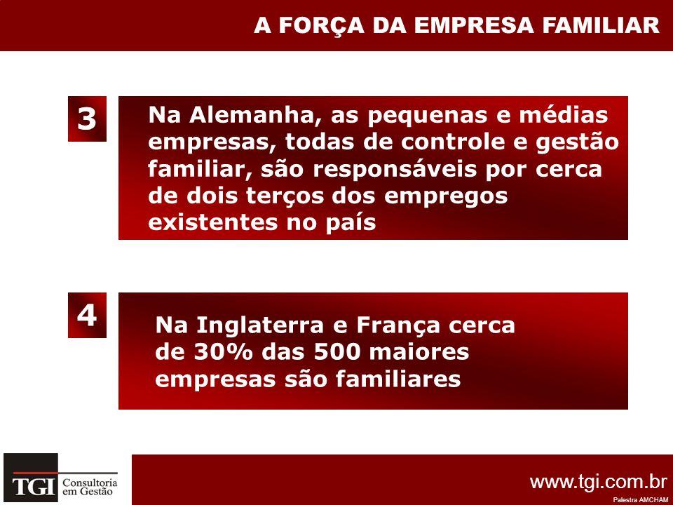 3 4 A FORÇA DA EMPRESA FAMILIAR Na Alemanha, as pequenas e médias