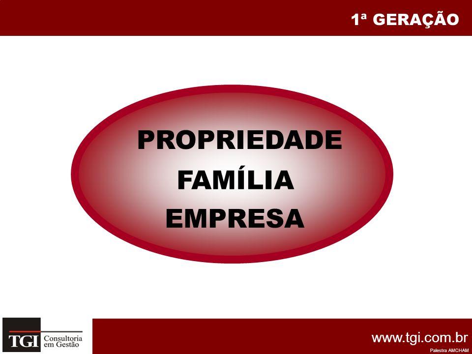 1ª GERAÇÃO PROPRIEDADE FAMÍLIA EMPRESA