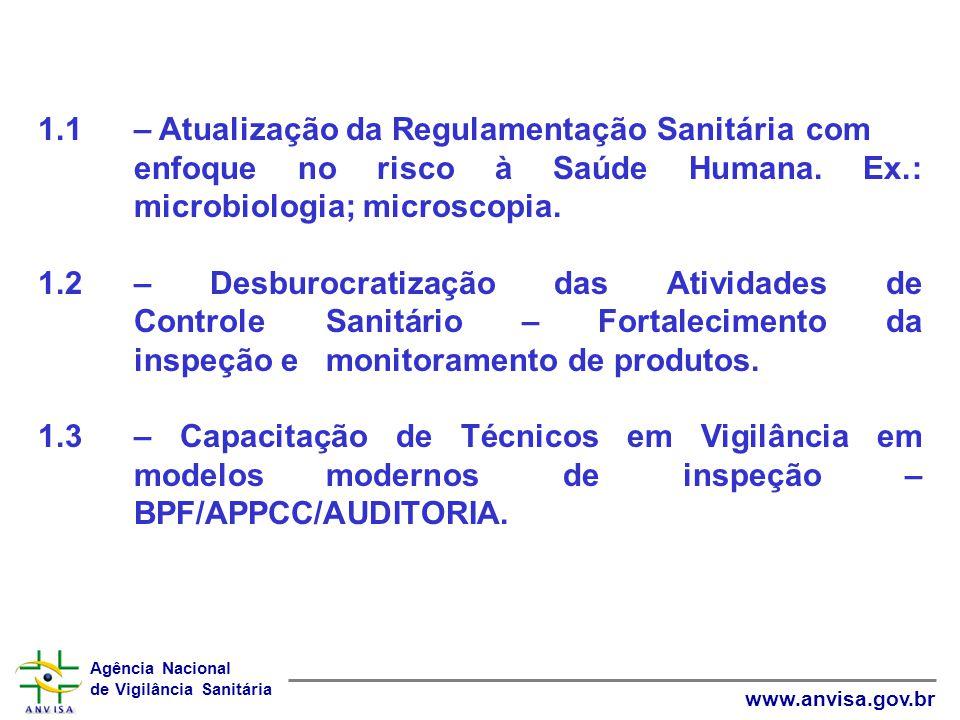1. 1. – Atualização da Regulamentação Sanitária. com